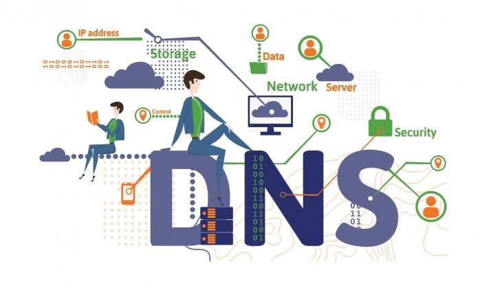 شرح مبسط لنظام أسماء النطاقات DNS[دي إن إس]