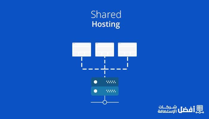 الإستضافة المشتركة Shared Hosting
